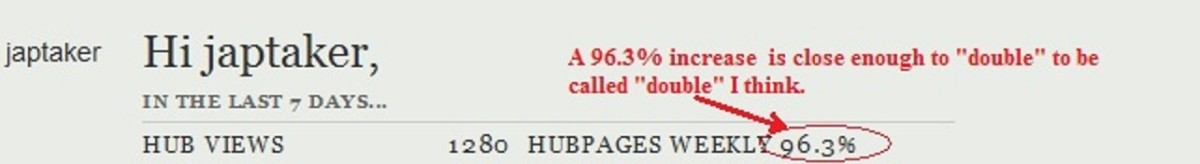 my-hubpages-traffic-doubled-in-one-week