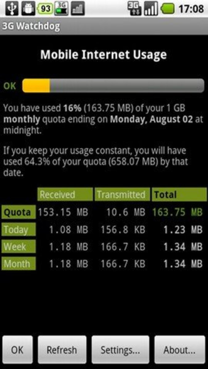 Android Data Usage Apps and Quota / Cap Monitor Widgets: never get charged extra for data or get capped again!