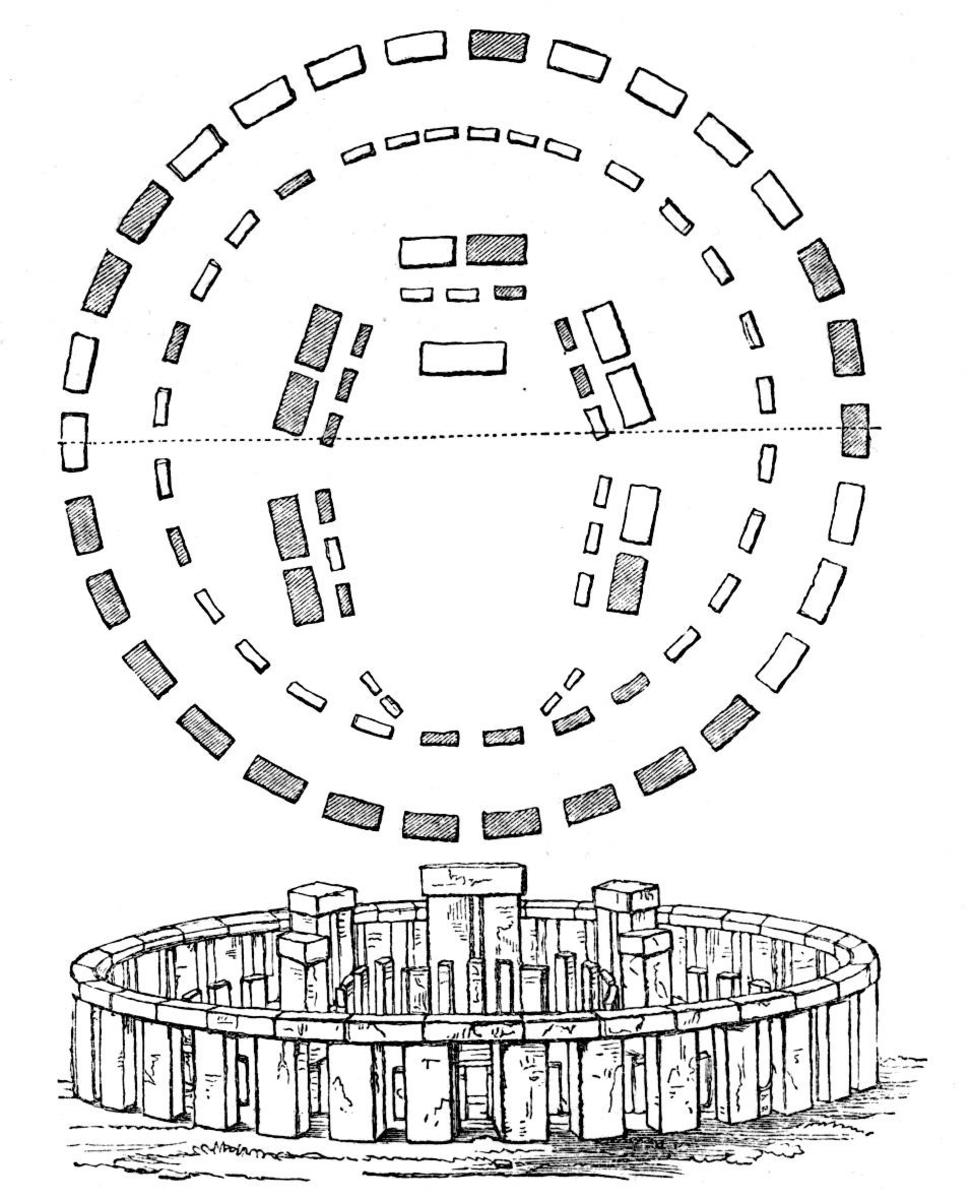 This plan and elevation gives a good idea of what a complex medicine wheel is about. Again, this is stonehenge.