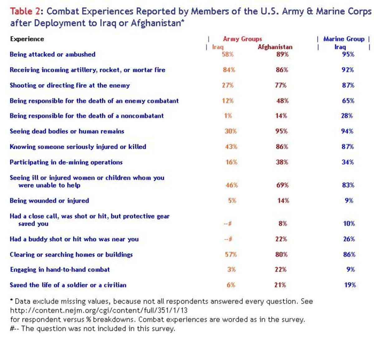 ptsd-and-contribution-to-divorce-army-forces-divorce-and-ignored-concerns