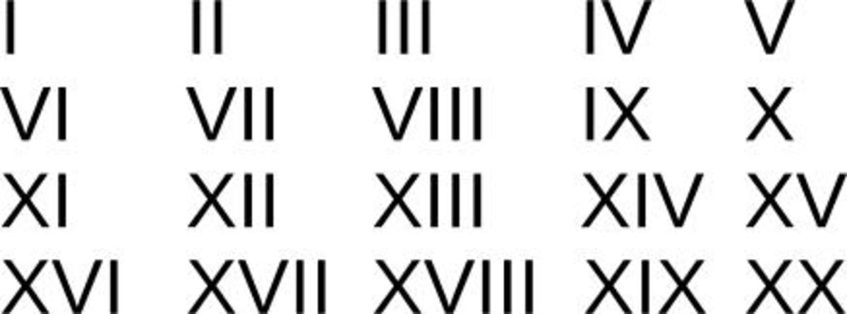 Printables Roman Numeral 1-50 roman numeration system and common numerals hubpages 1 20