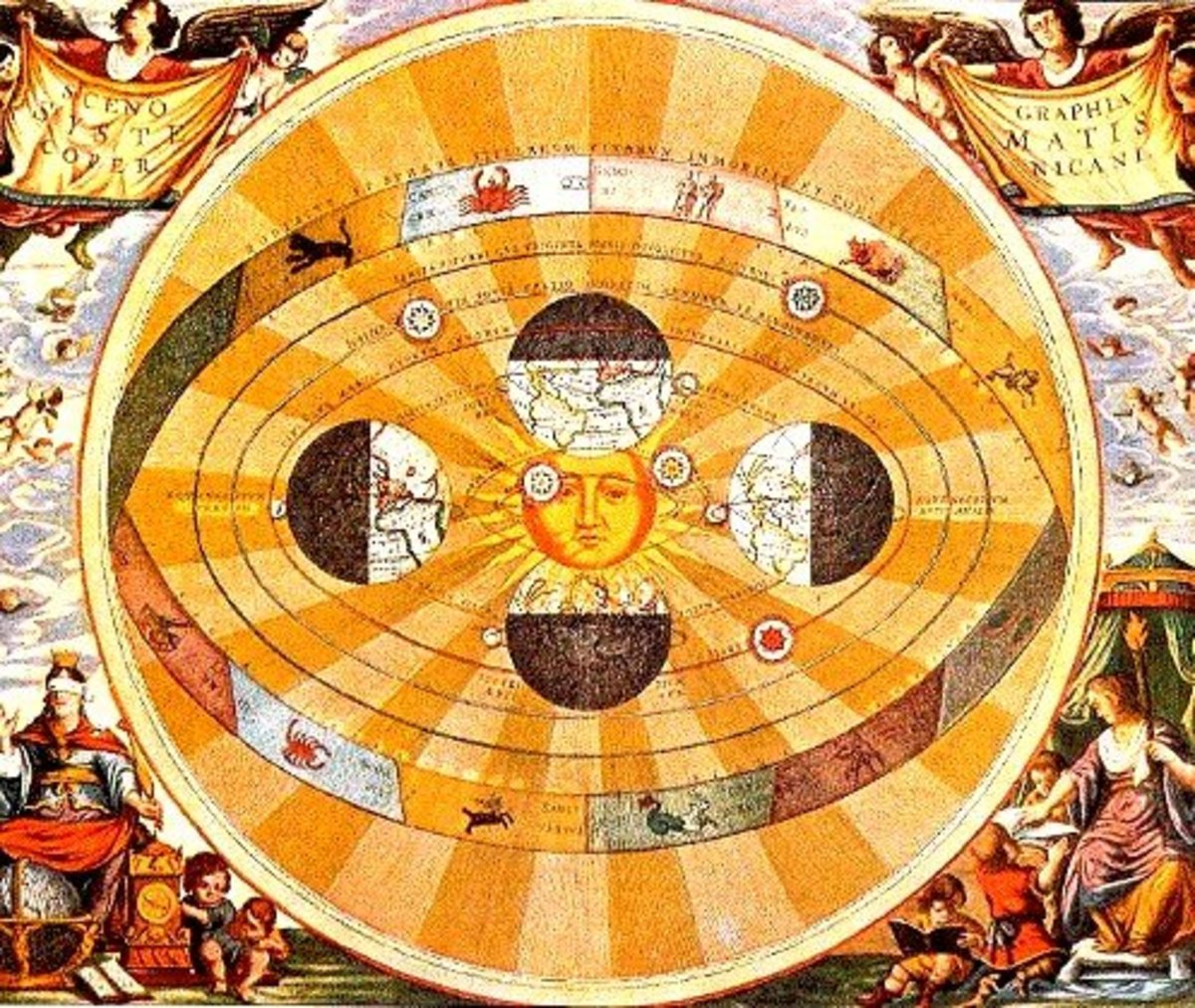 An early heliocentric model of our galaxy