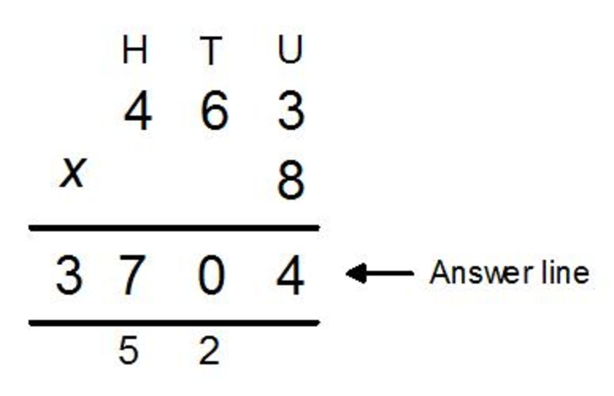 Short multiplication method. How to multiply a number by a single digit number using short multiplication.