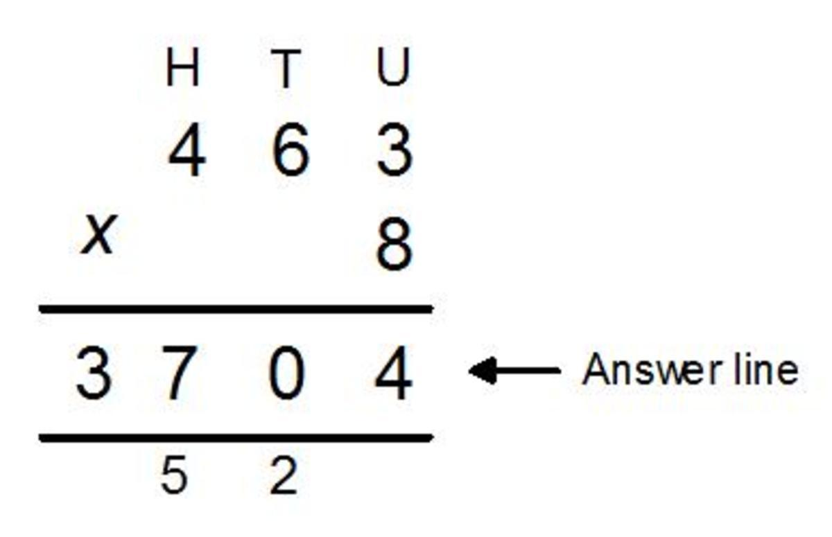 Image result for short column  multiplication