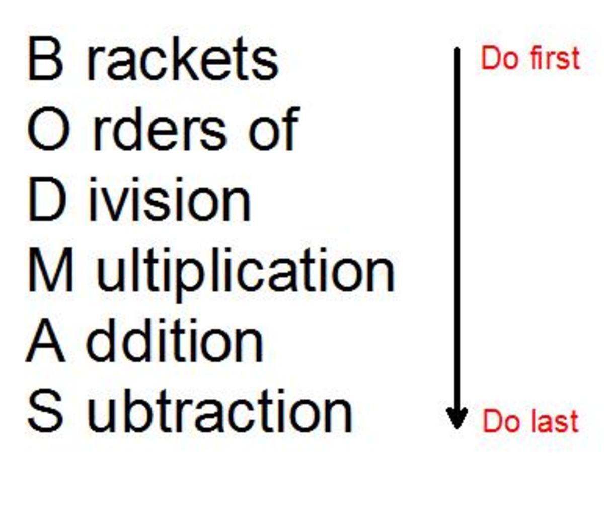 Understanding BODMAS, BIDMAS or BEDMAS (order of operations).
