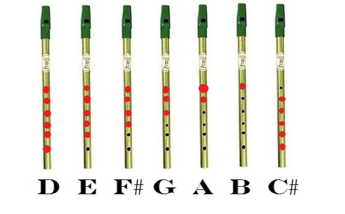 59 Best NativeAmerican Flute Tabs images | Flute Sheet ...