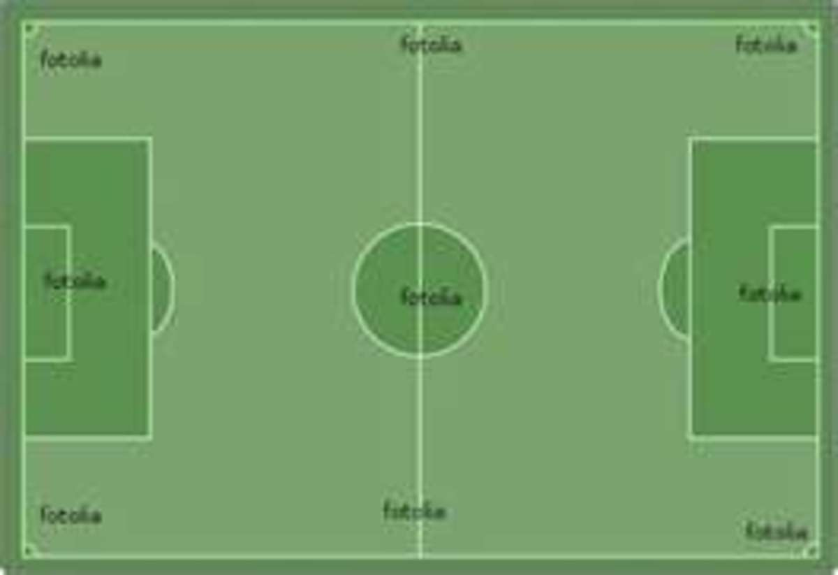 A diagram of the association football field.