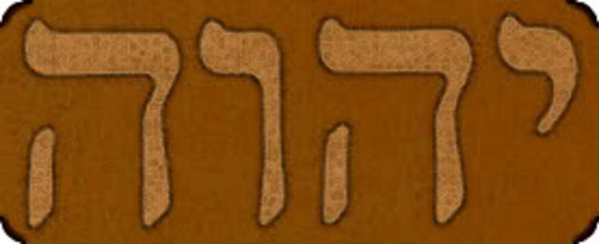 God's name in Hebrew