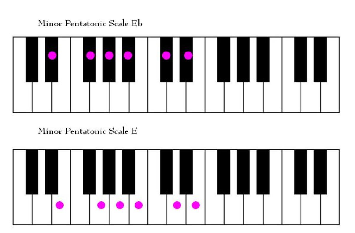 more-musical-mnemonics-visual-mnemonics-for-standard-notation