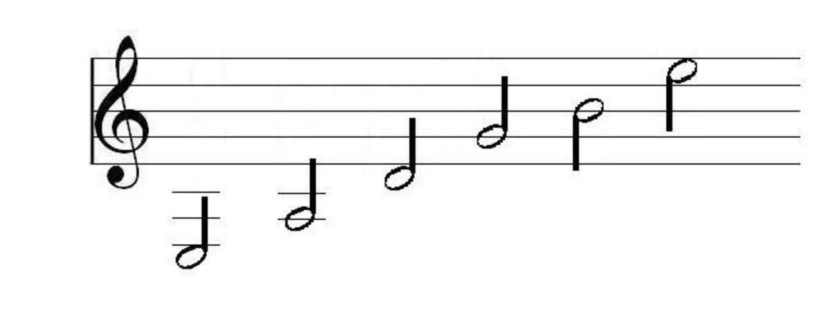 more musical mnemonics visual mnemonics for standard notation. Black Bedroom Furniture Sets. Home Design Ideas