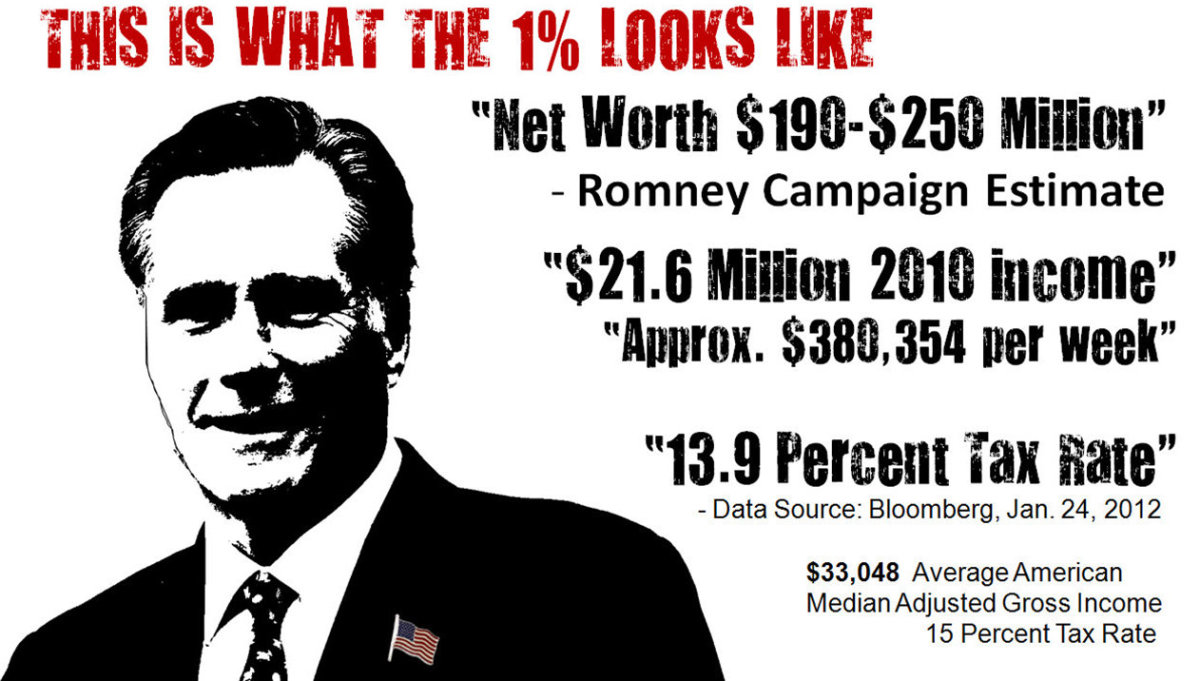 The 1% looks a lot like you know who.