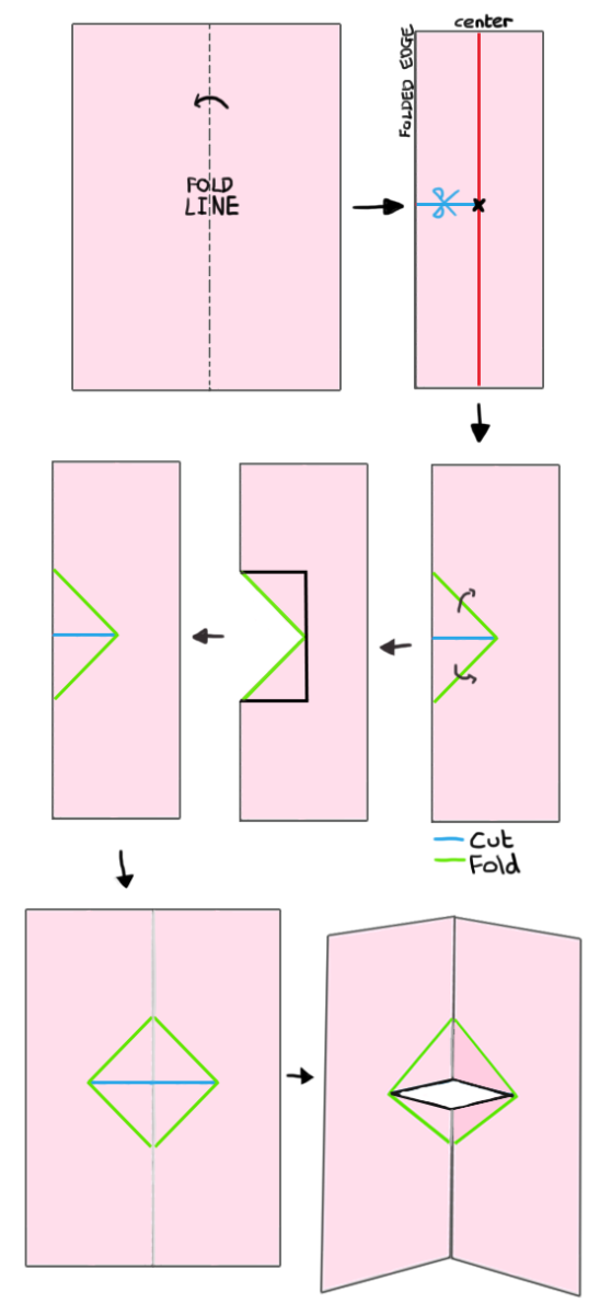 pop-up-cards-mechanisms-templates-for-free-diy-instructions-for-beginners