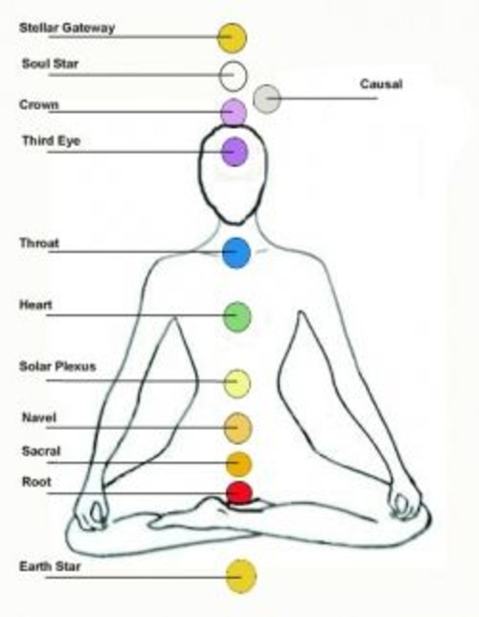 The 12 Chakras