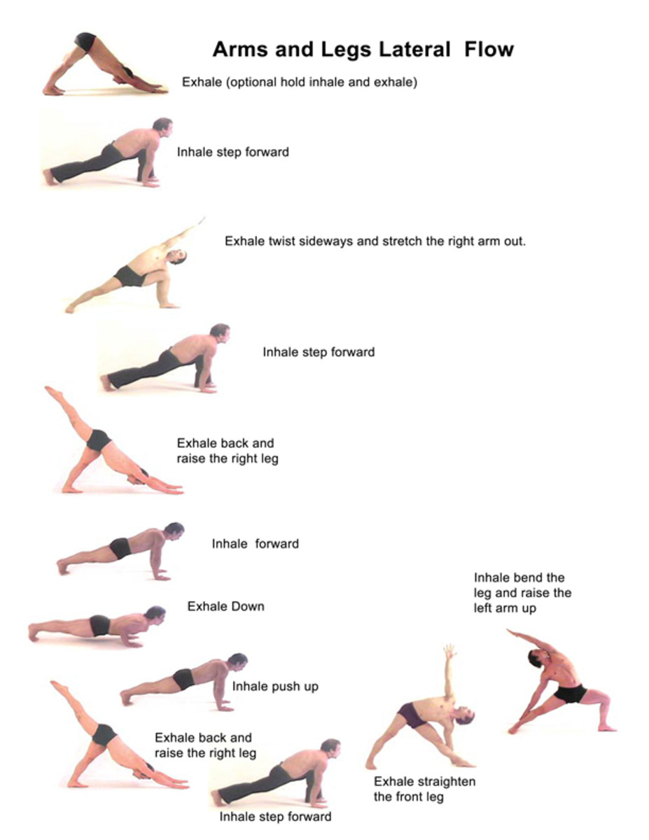 Lateral Flow of Arms and Legs for Yoga Exercise Poster