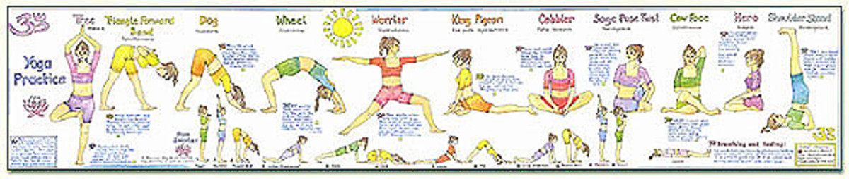 Yoga Poster - Hand Drawn by Liz Cook - Colorful and Artistic Exercise Poster