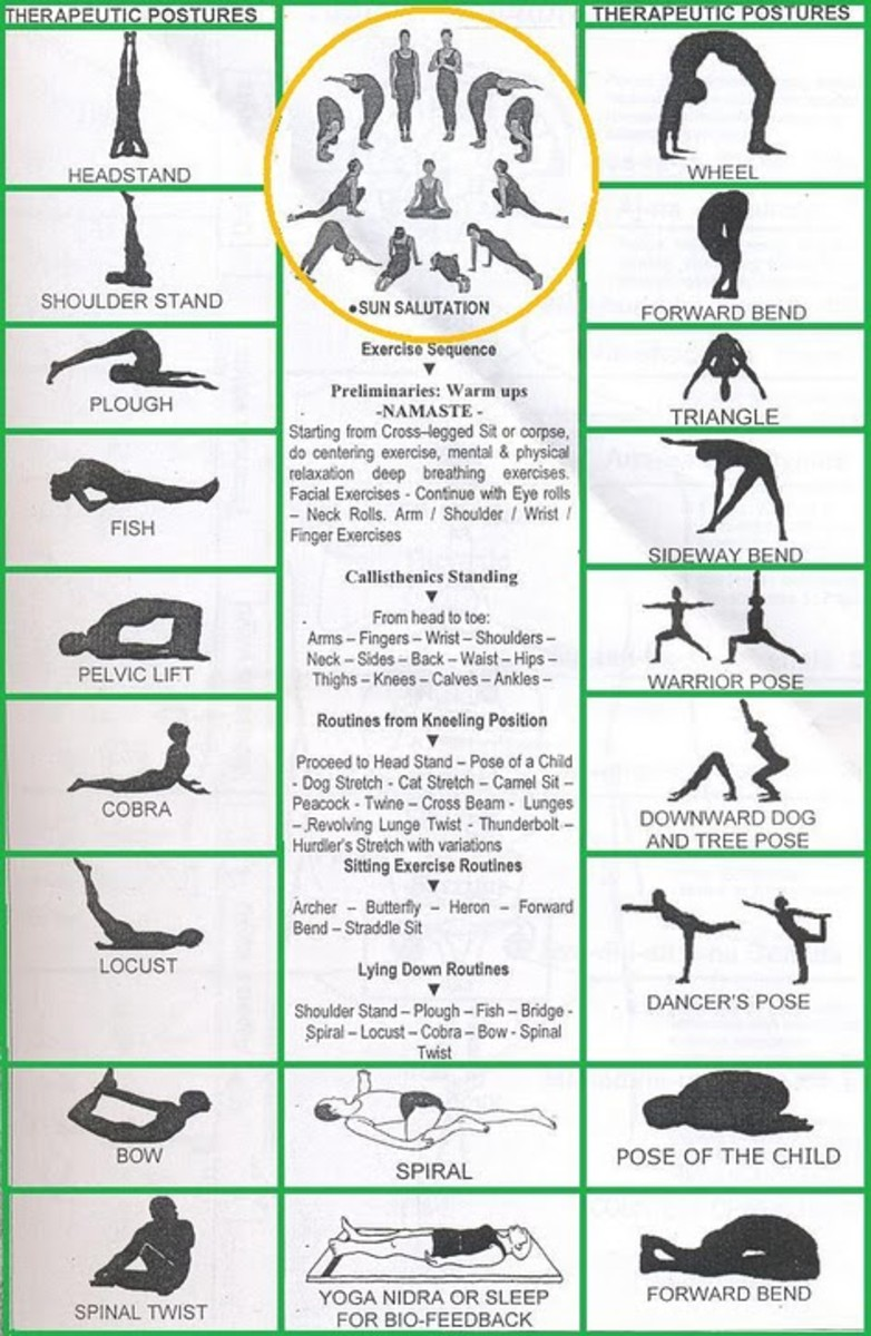 Names Of Yoga Asanas And Their Benefits | Workout Krtsy