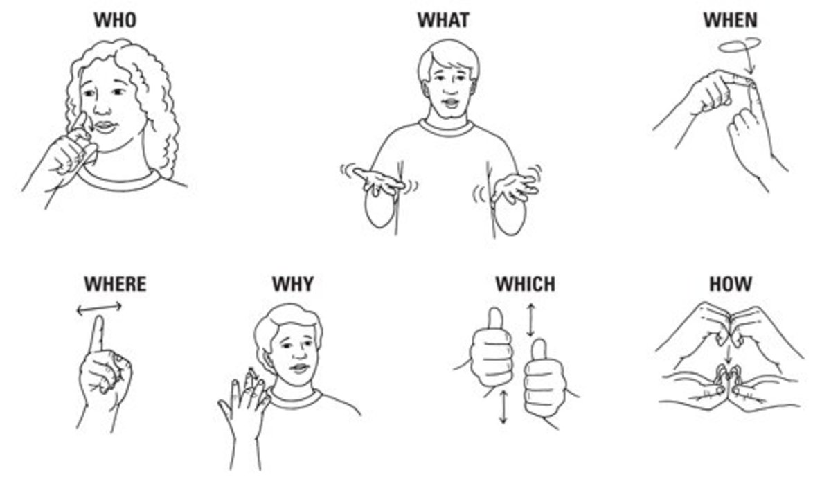 Learn Sign Language On Line