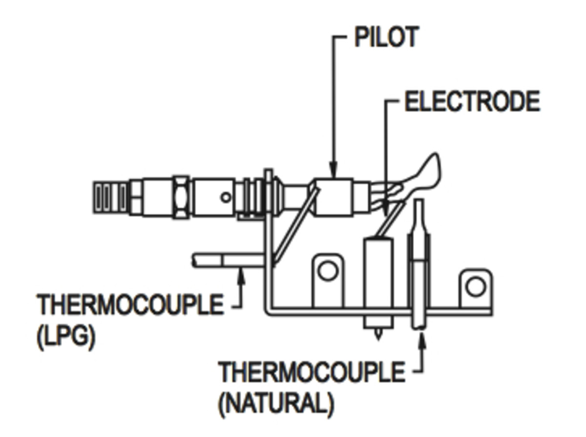 The ignition electrode arcs against the sleeve where the pilot burns.  Once lit the pilot extends to heat the tip of the thermocouple and ignite the gas fireplace burners.