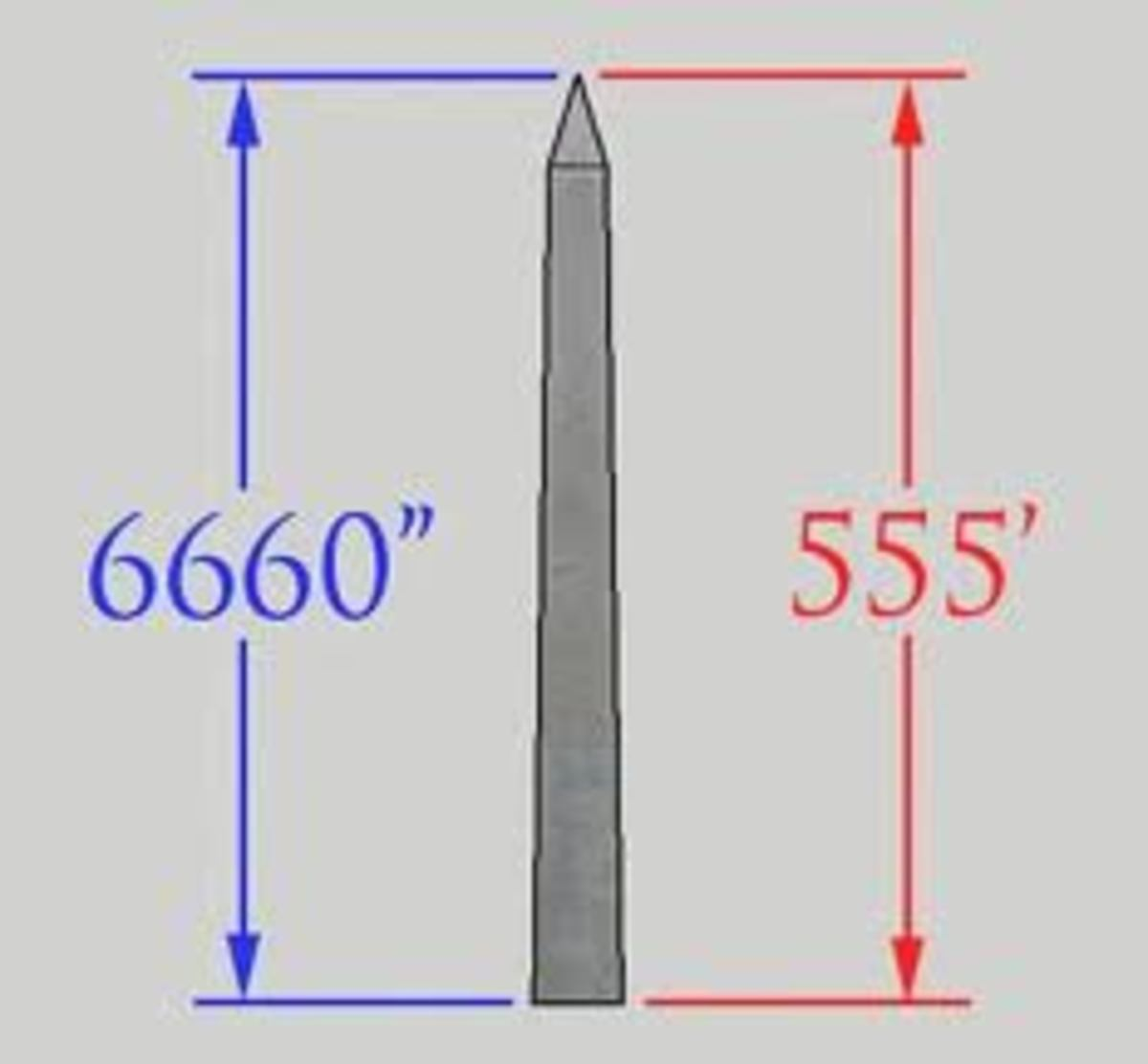 The Monument is also 111' under the ground, making the full construction height 666'.