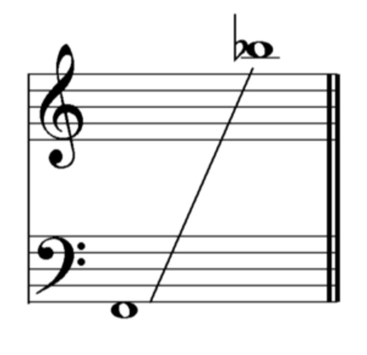 Wikipedia: Freddie's vocal Range