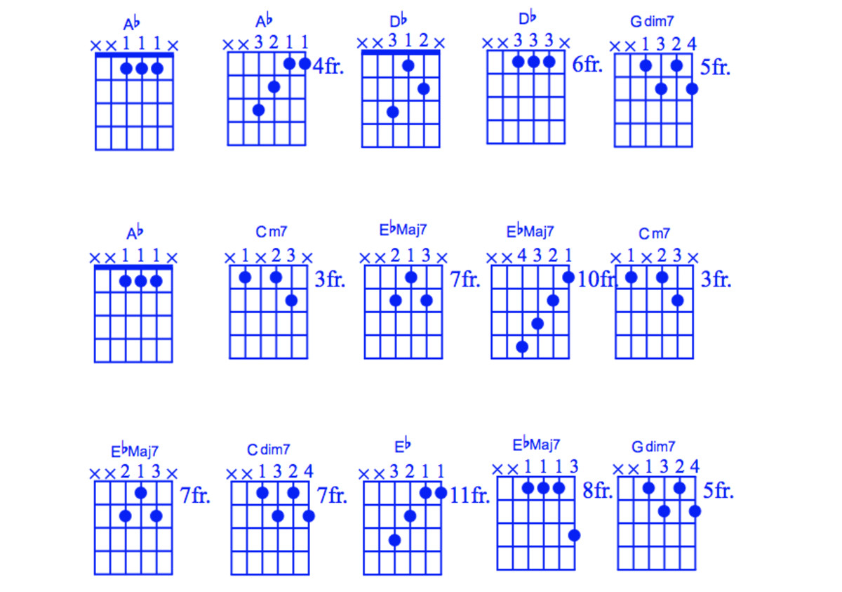 all of me jazz guitar tab pdf