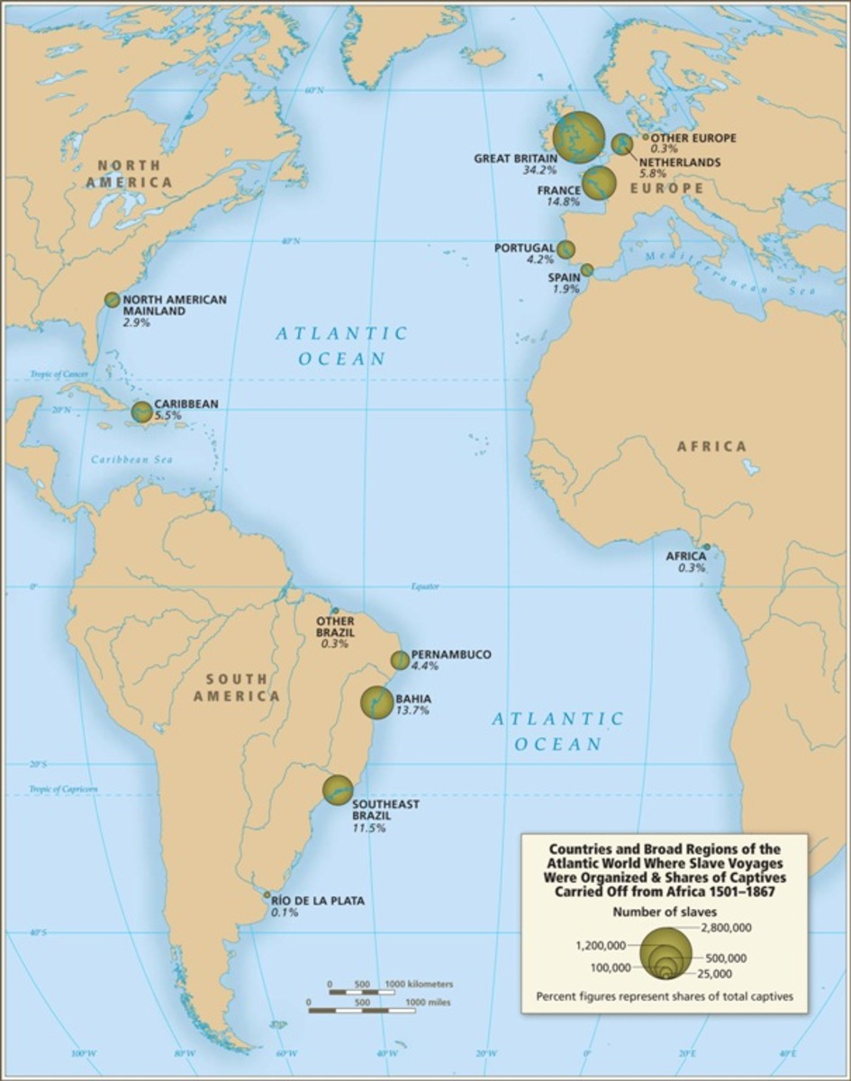 Countries and regions in the Atlantic World where slave voyages were organized, by share of captives carried off from Africa
