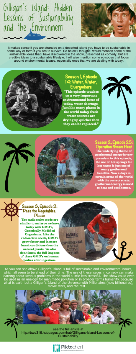 A Gilligan's Island Infographic!