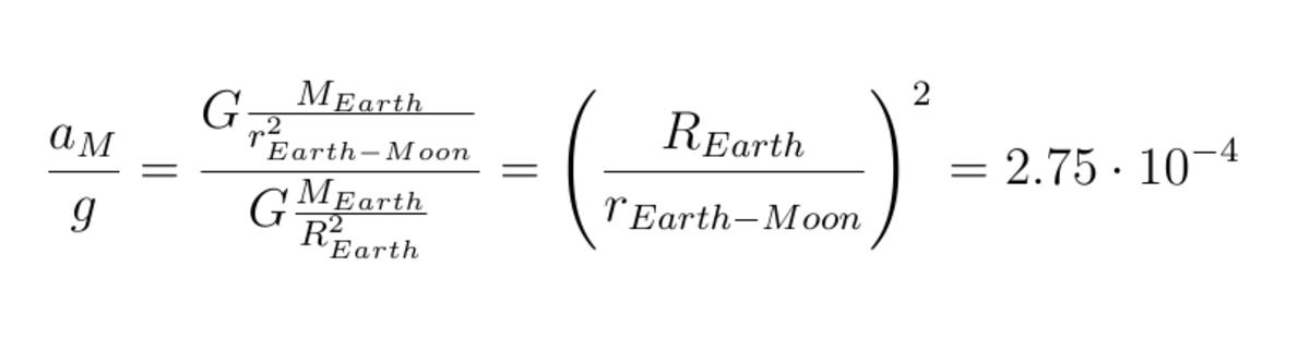 newtons-law-of-gravitation