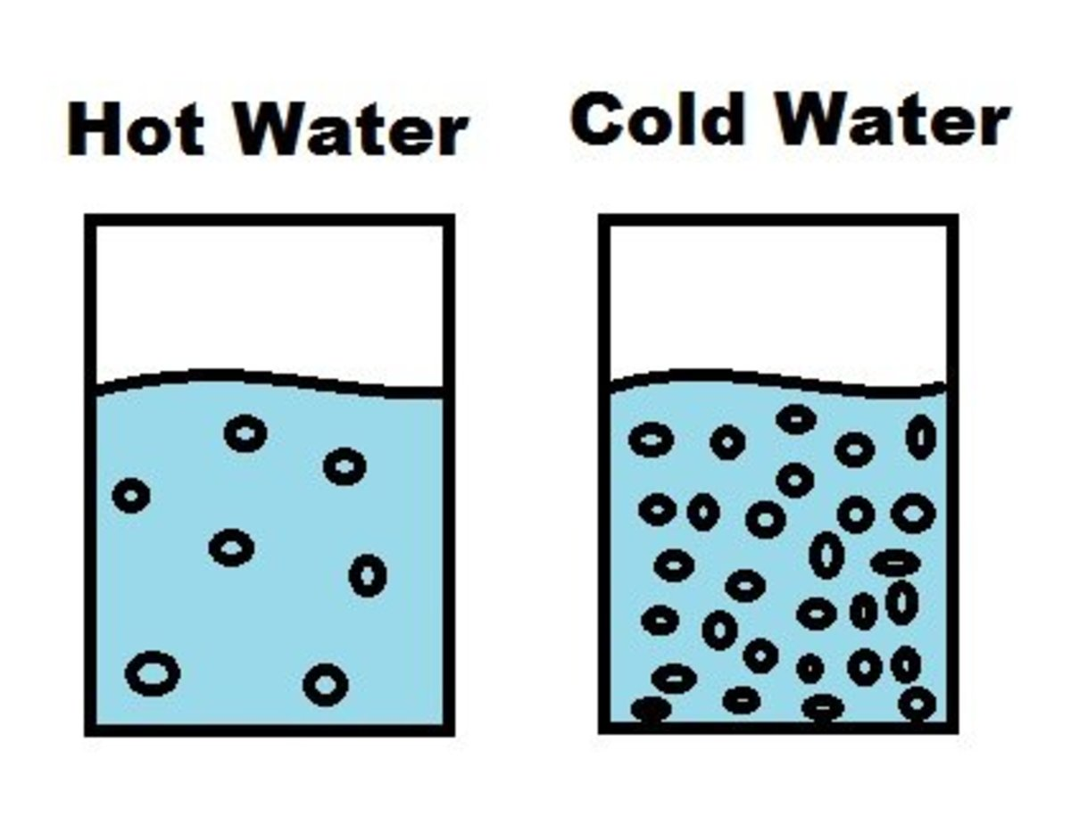 Does Hot Water Weigh More Than Cold Water? The Answer Revealed and Explained in Terms of Molecules