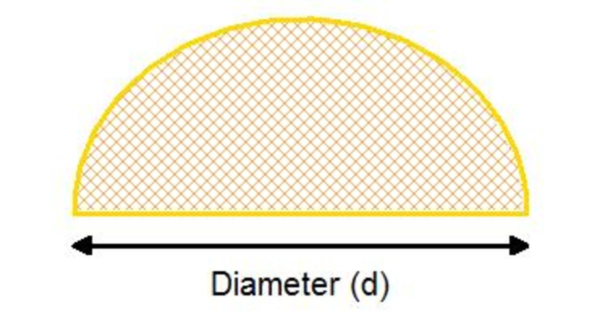 How to calculate the perimeter of a semicircle using 2 simple steps (semicircles)