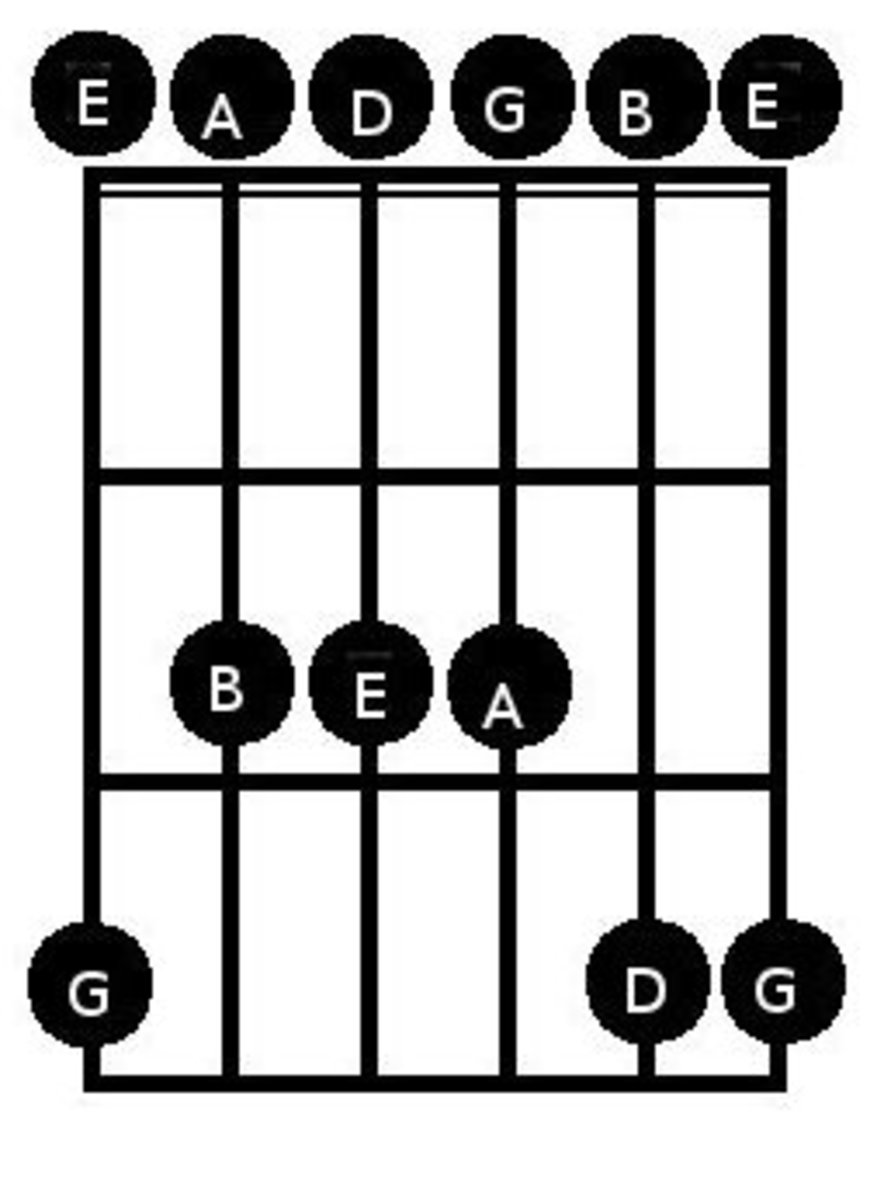 The blues scale in E at the bottom of the fretboard.
