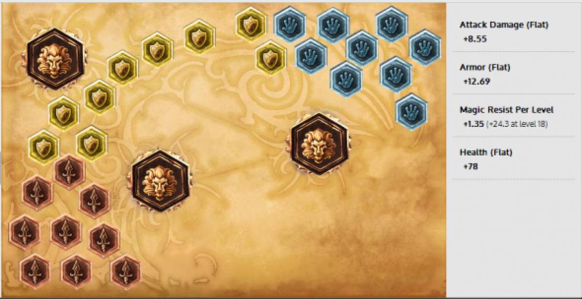 Jax Runes
