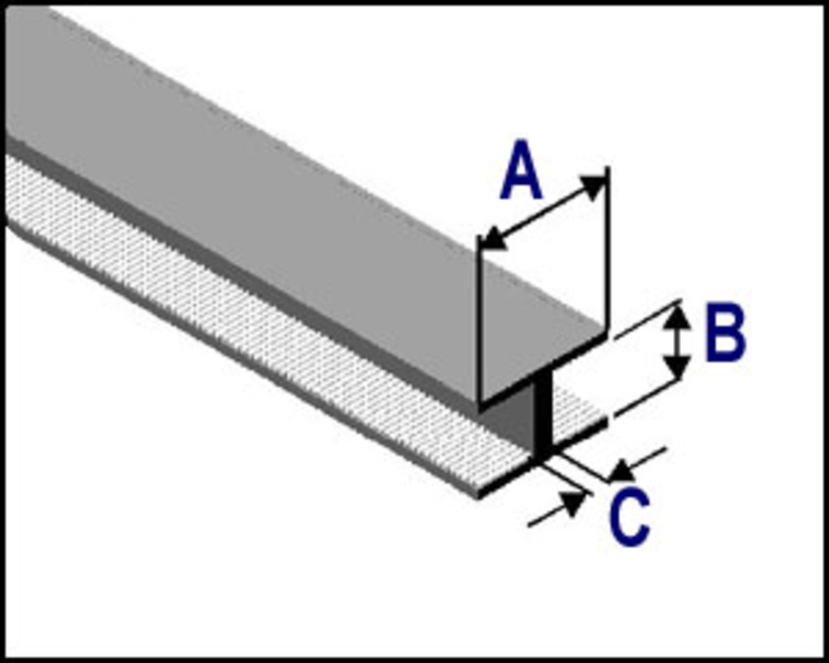 A is the width across the face of the lead. B is the width of the channel. C is the width of the heart.