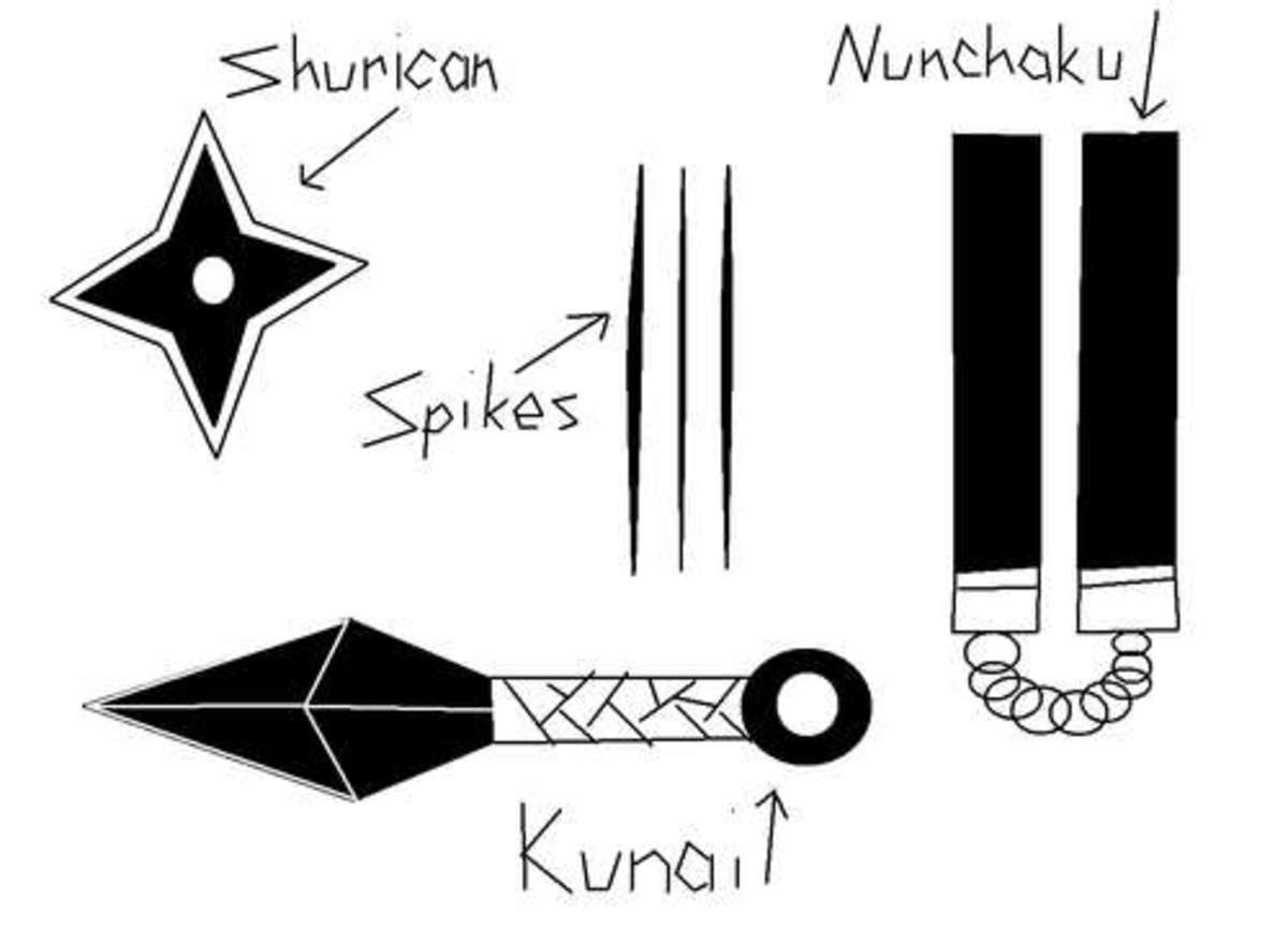 Names of Ninja Tools