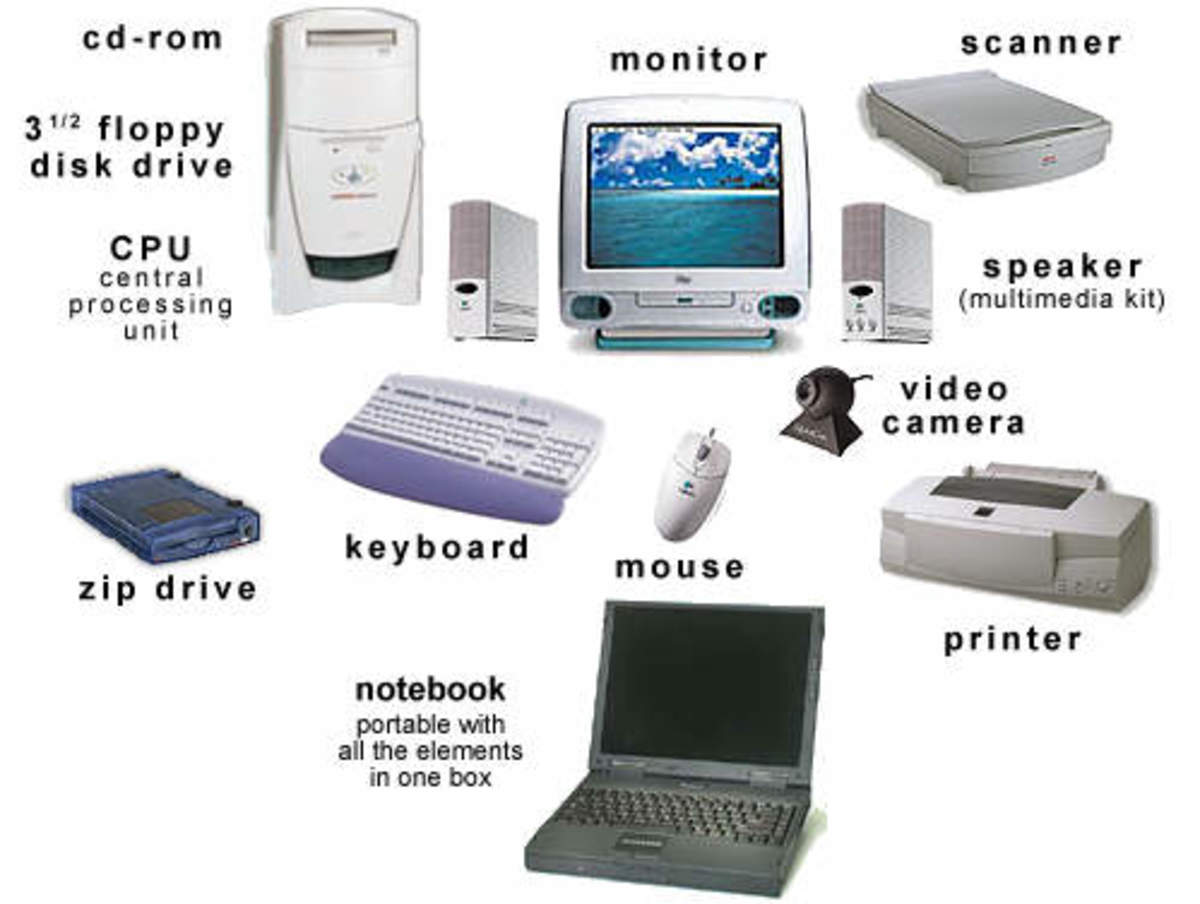 Hardware components of PC