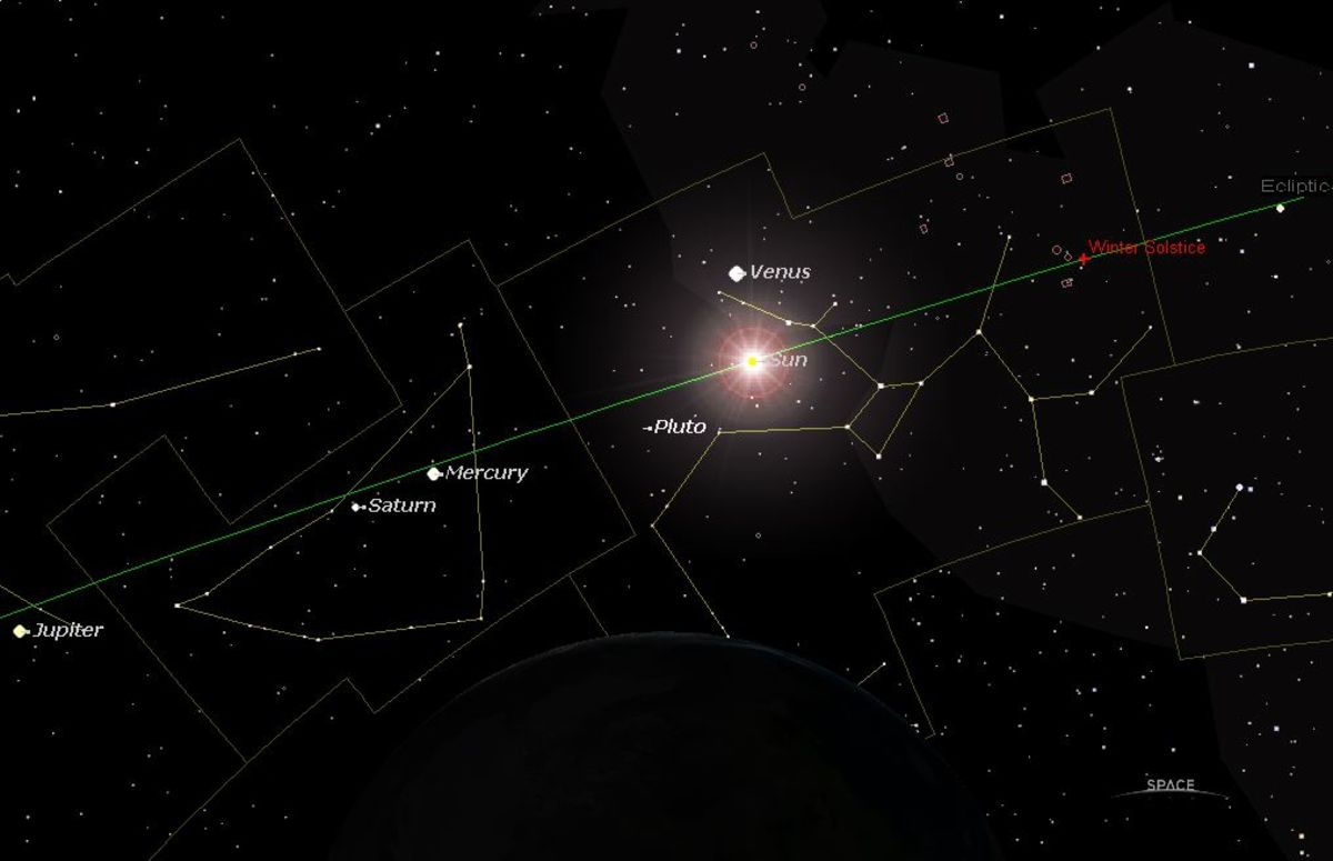 The Jan 9 2022 Venus Inferior Conjunction