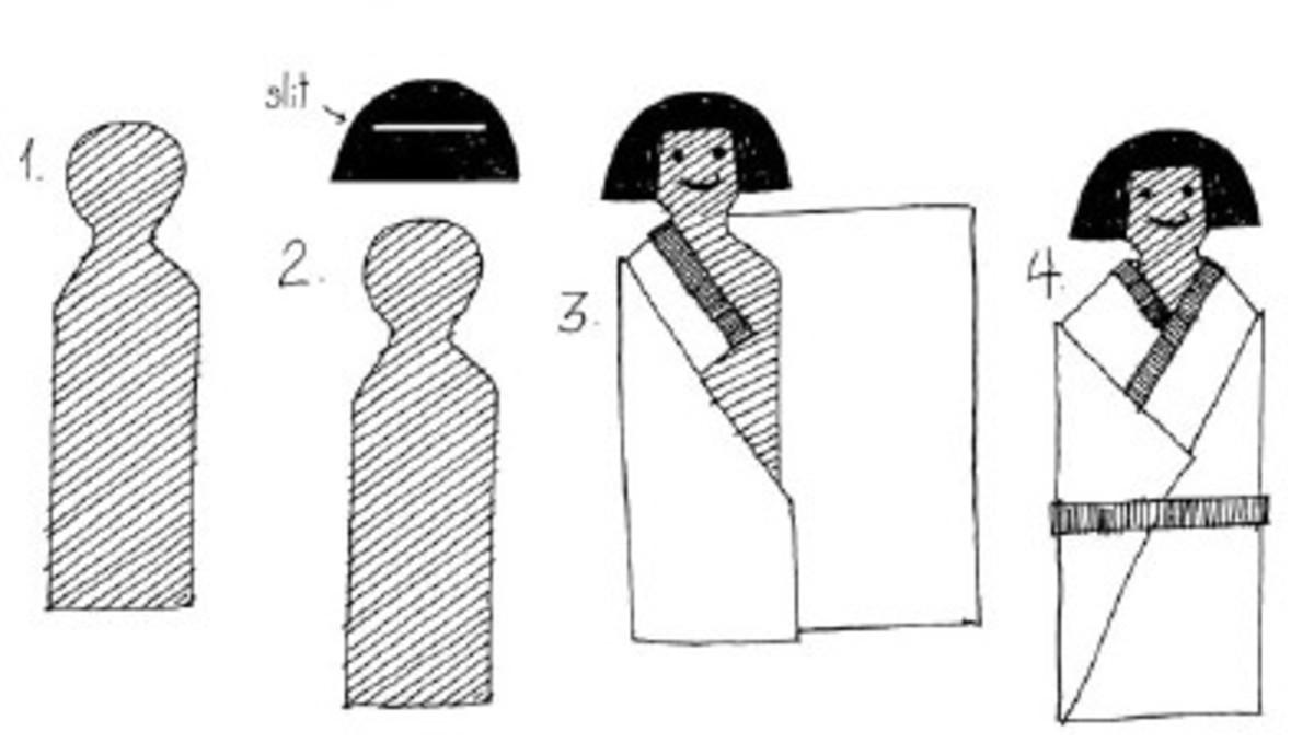 Image credit: http://sandrawhiting.ca%2fhs-japanese-paper-doll-template%2f/RK=0/RS=Ql.ioL5xT.SHZUzdMtIKVnjZtjM-