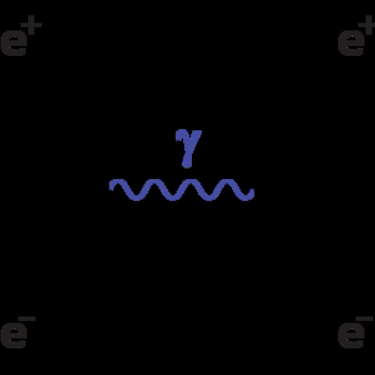 Diagram 2: electron-positron annihilation