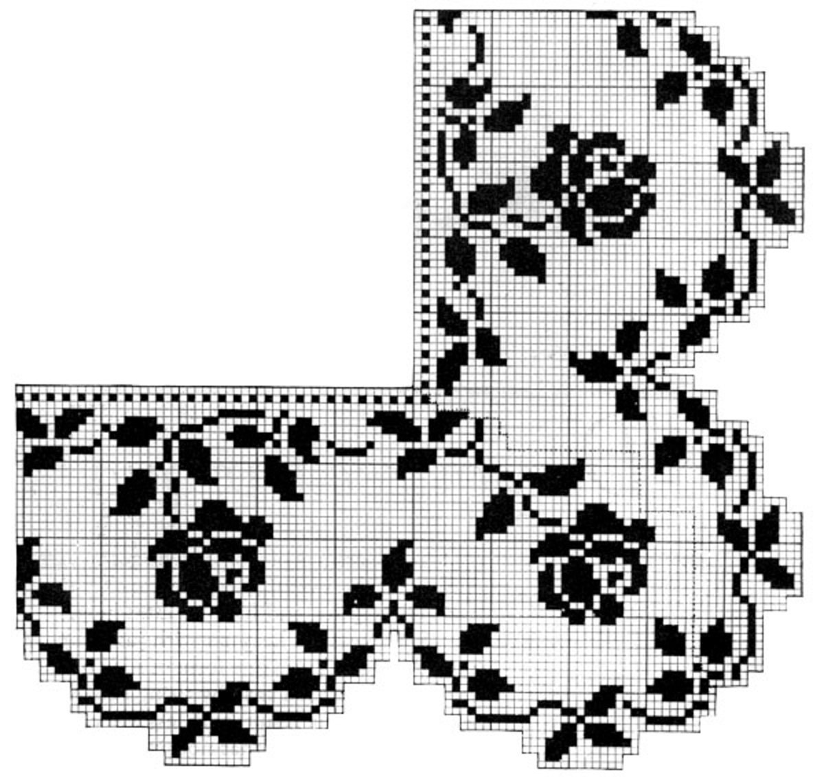 SMART CROCHET - FAQ's about crochet, crochet patterns and this site