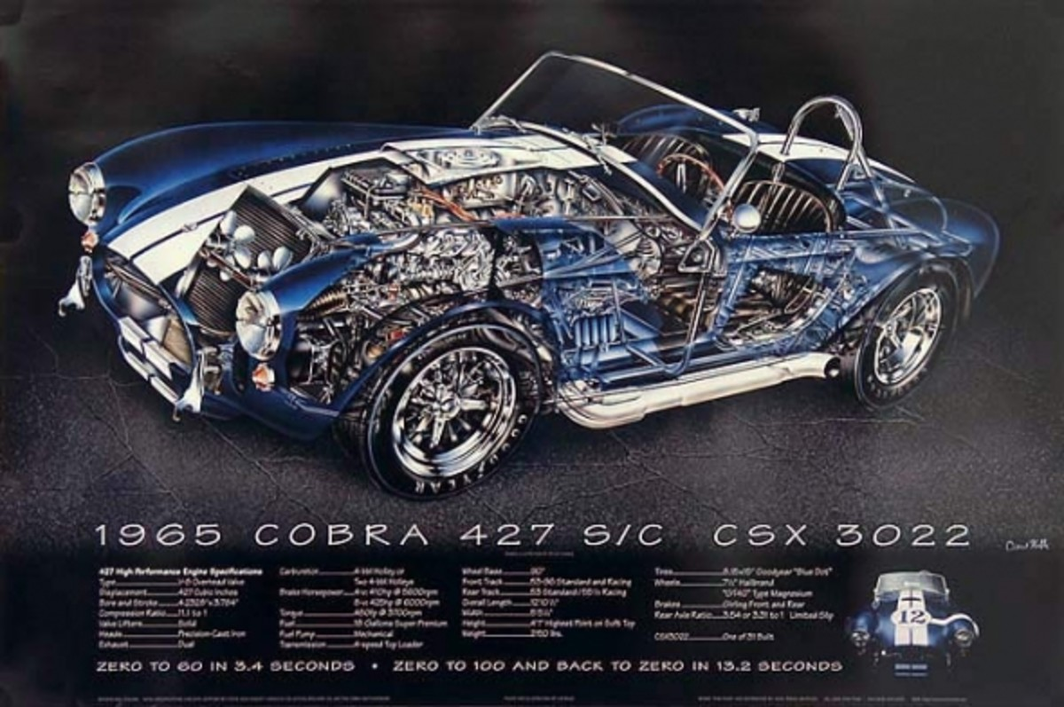 1965 Cobra 427 S/C CSX3022 Cutaway Poster by David Kimble