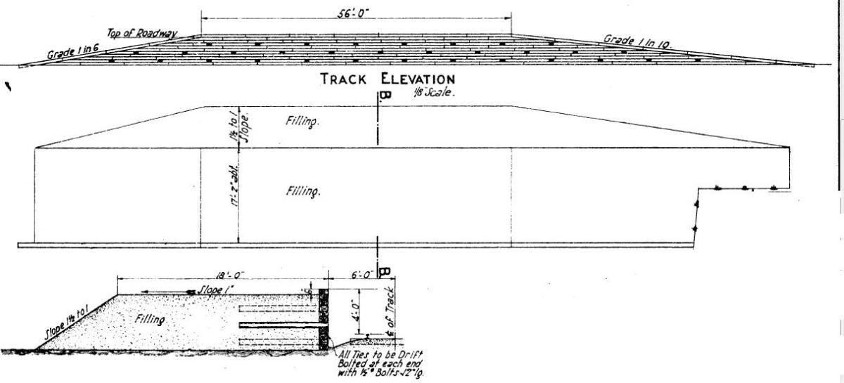 Trackside Loading Ramp Plans