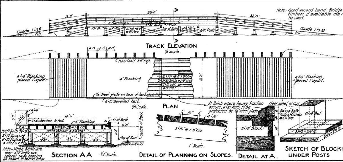 Wood Railroad Loading Ramp Plans