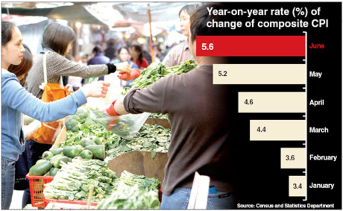 Rising inflation rates in China.