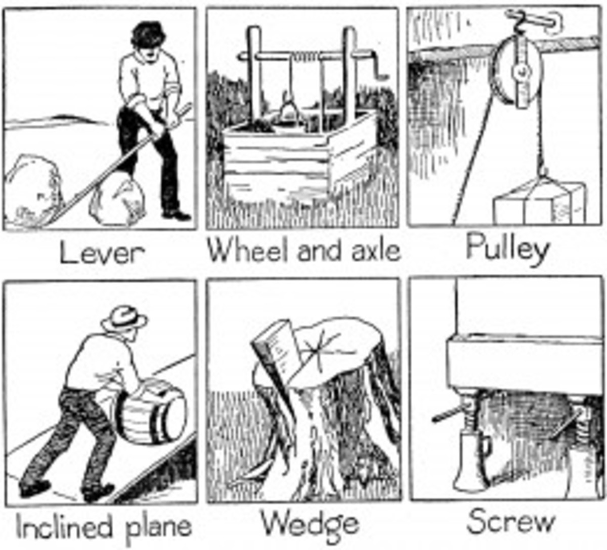 wheels-and-axles-lesson-plan-in-simple-machines-unit