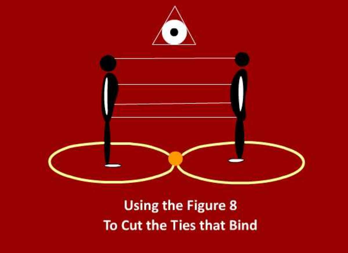 cutting-the-ties-that-bind