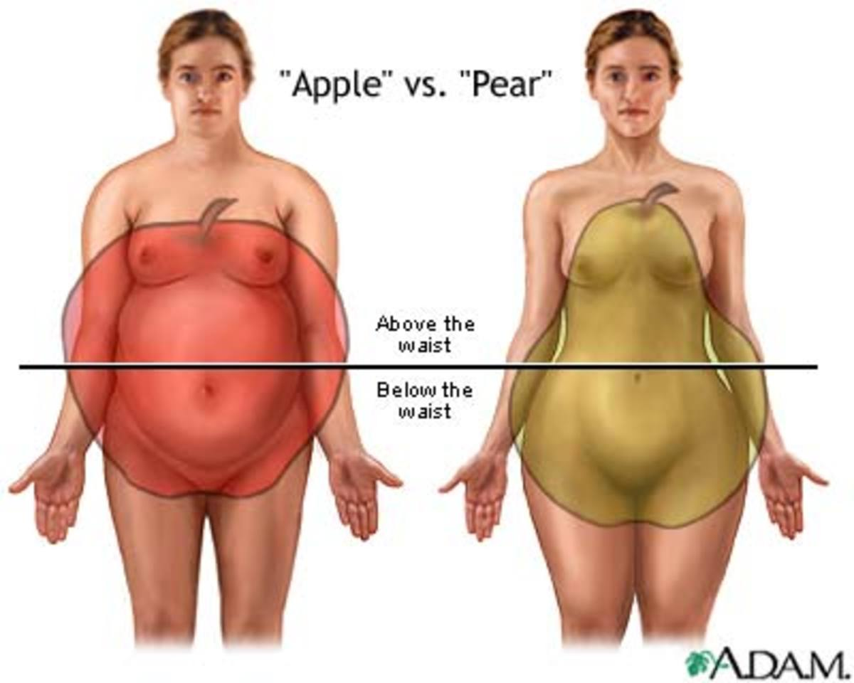 Where you store your fat will determine your bodily shape - and the dangers the fat imposes to your health.