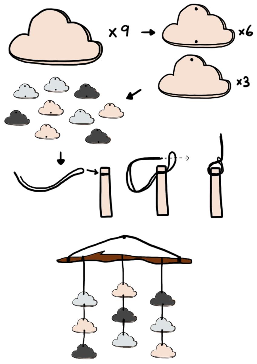 diy-cloud-mobile
