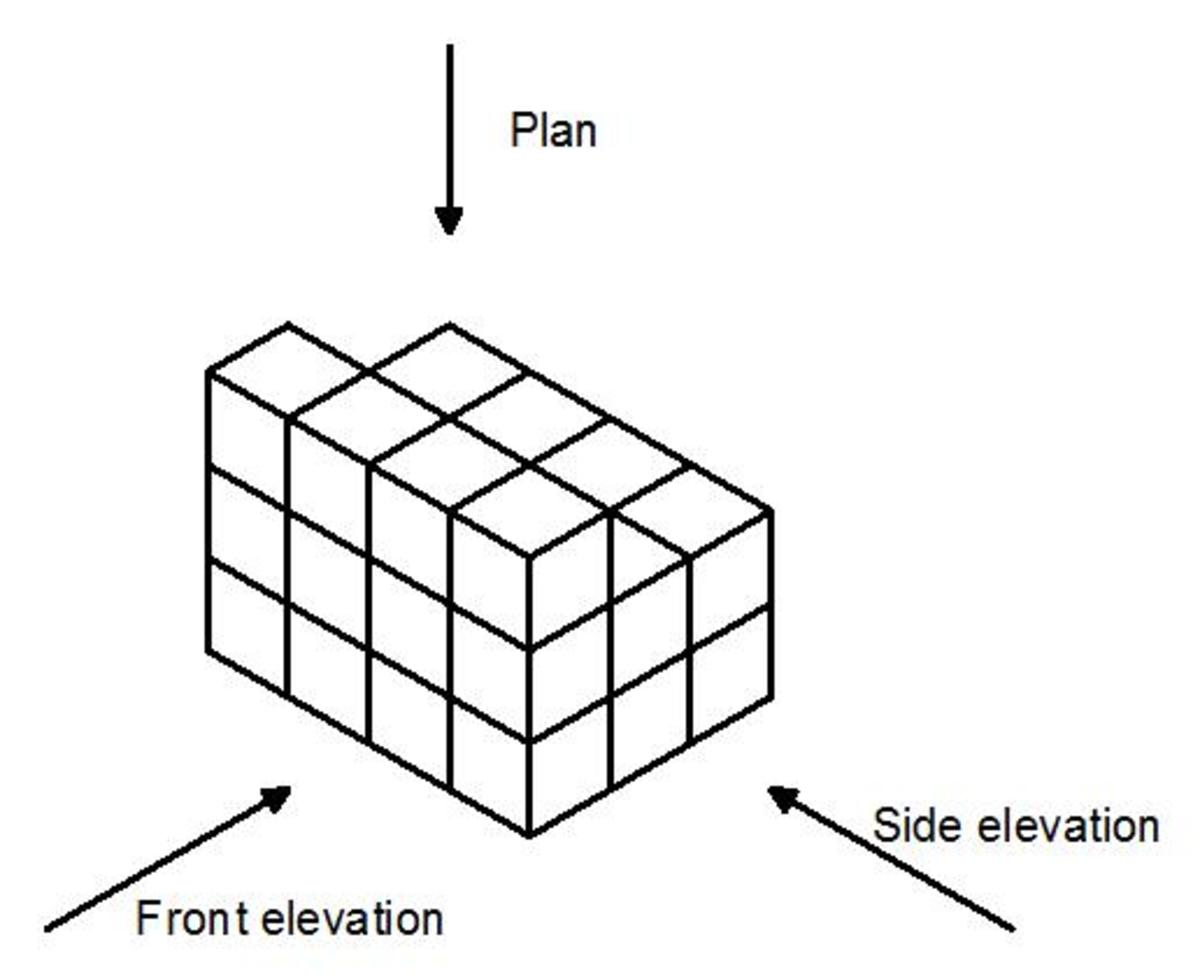 3D shapes. How to draw the plan, side and front elevations of a 3D shape.