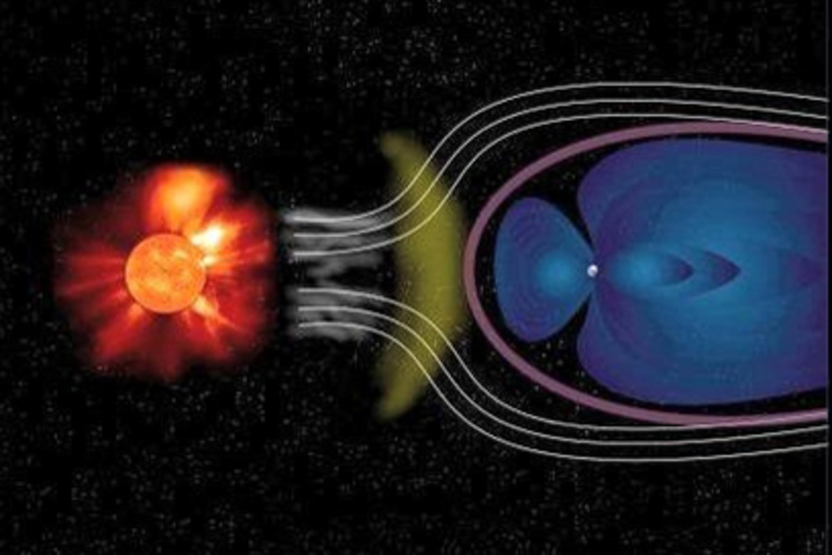 Diagrammatic representation of how the Solar wind buffets, and is deflected by, the Earth's magnetic field (shown in blue, surrounding the white orb of the Earth). Venus is exposed to the full force of this radiation