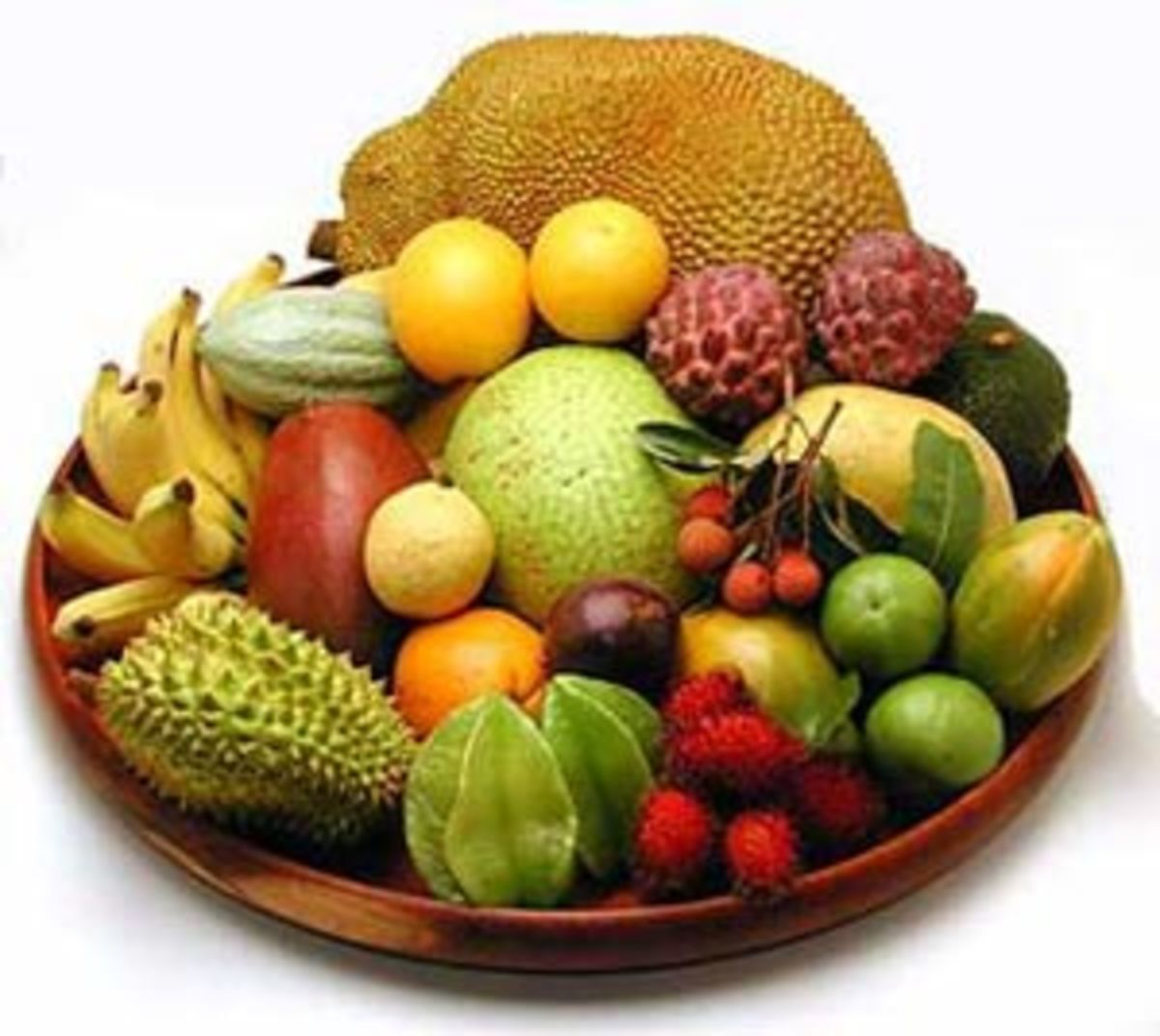 Top 10 Caribbean Fruits